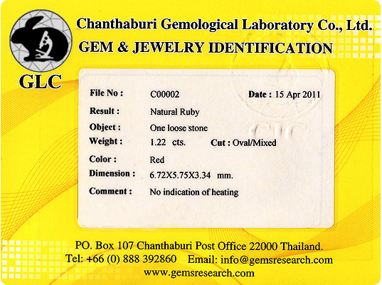 Gemstone Certification in Chanthaburi